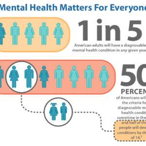 the importance of mental health breaks
